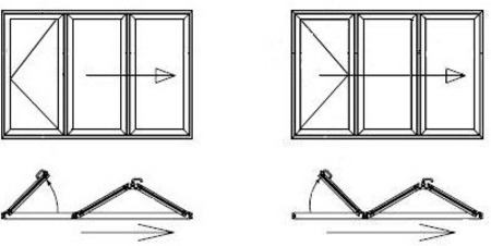 Aluminium Bi Folding Door Styles Folding Doors  U