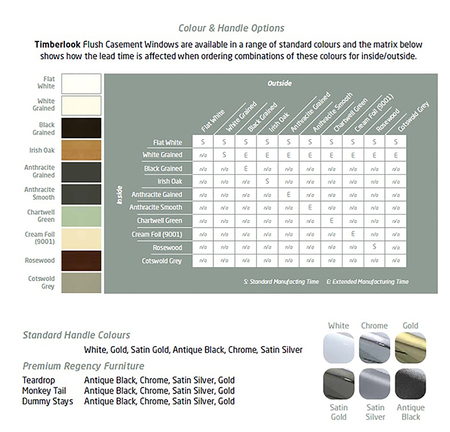 Flush Sash colour range