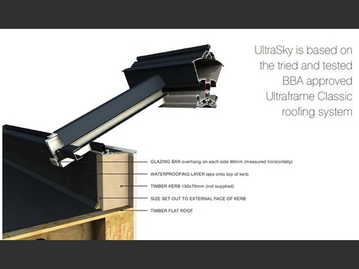 3500 x 1500mm UltraSky Aluminium Roof Lantern