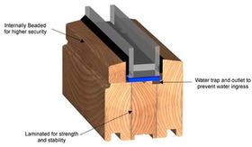 Timber Bi Folds Technical Information Folding Doors 2 U